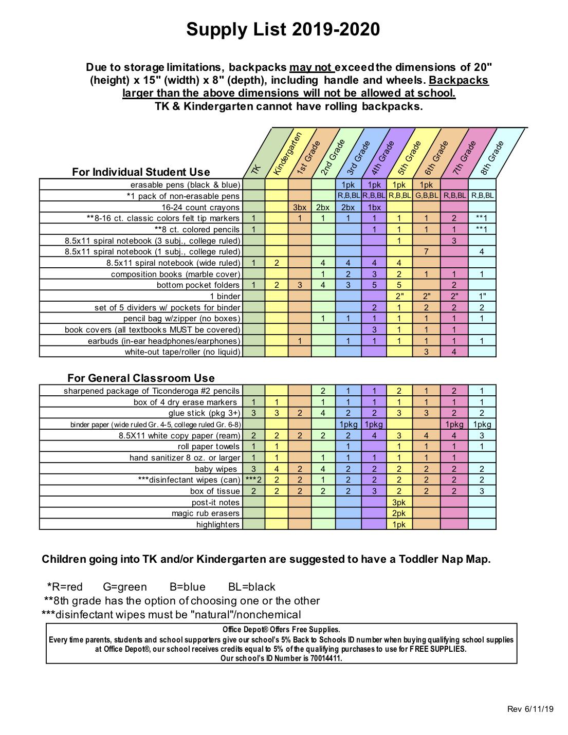 SJV-Supply-List-2019-20